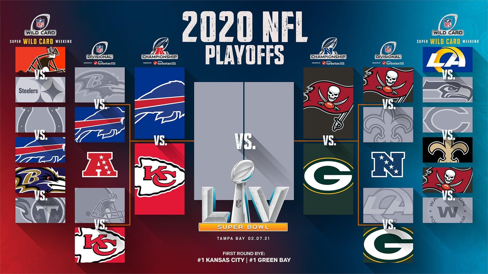 Playoffs NFL 2020